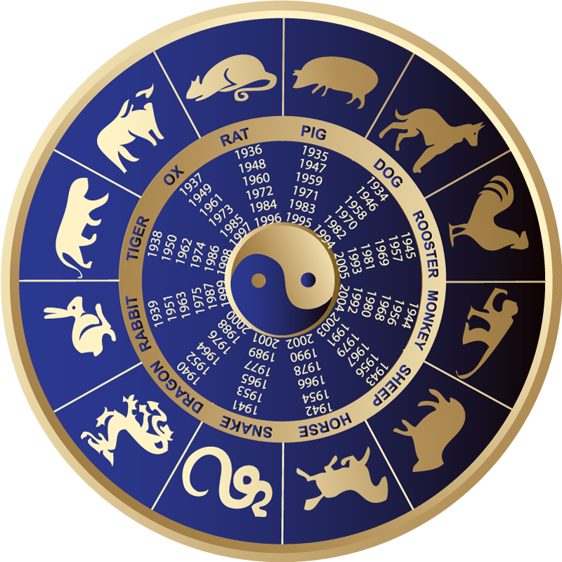 Lunar Astrology Chinese New Year January 31 2014 Wood Horse Year